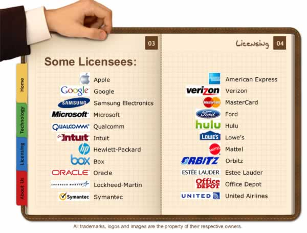 Dan Abelow: Some licensees of previous patents